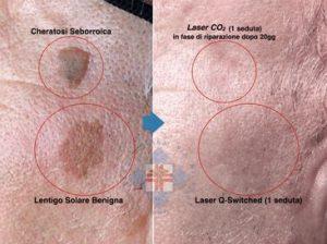 Dermatologo Rho